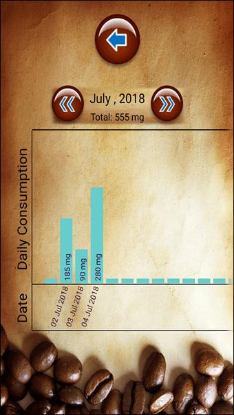 5 mejores aplicaciones de la calculadora de consumo de cafeína en Android 6
