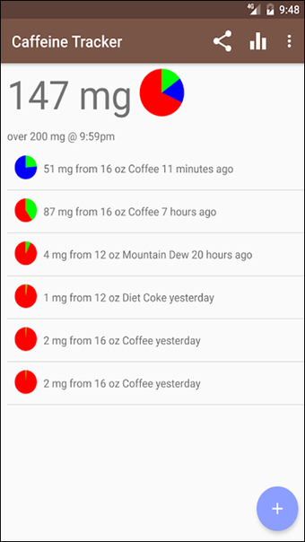 5 mejores aplicaciones de la calculadora de consumo de cafeína en Android 2