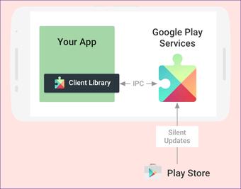 Cómo actualizar manualmente los servicios de Google Play 2
